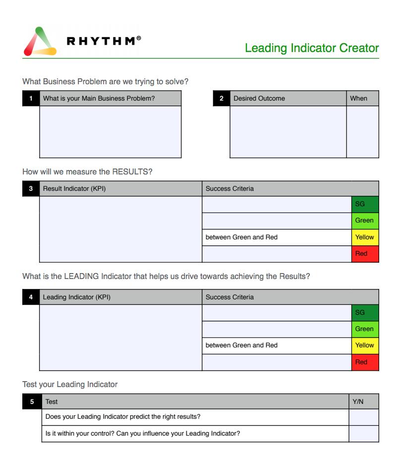 Leading Indicator KPI Template